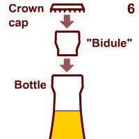 Champagne wine: Crown cap and bidule.