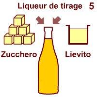 Champagne: La seconda fermentazione dello Champagne.