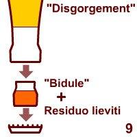 Champagne: Disgorgement.