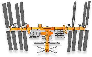 Space food: I.S.S. The International Space Station
