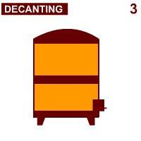 Prosecco wine: Wine decanting.