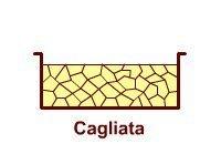 Formaggio Asiago: Rottura della cagliata.